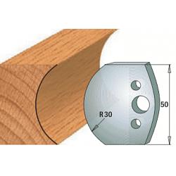 Комплекты ножей и ограничителей серии 690/691 #544 CMT Ножи и ограничители для фрез 50 мм Ножи